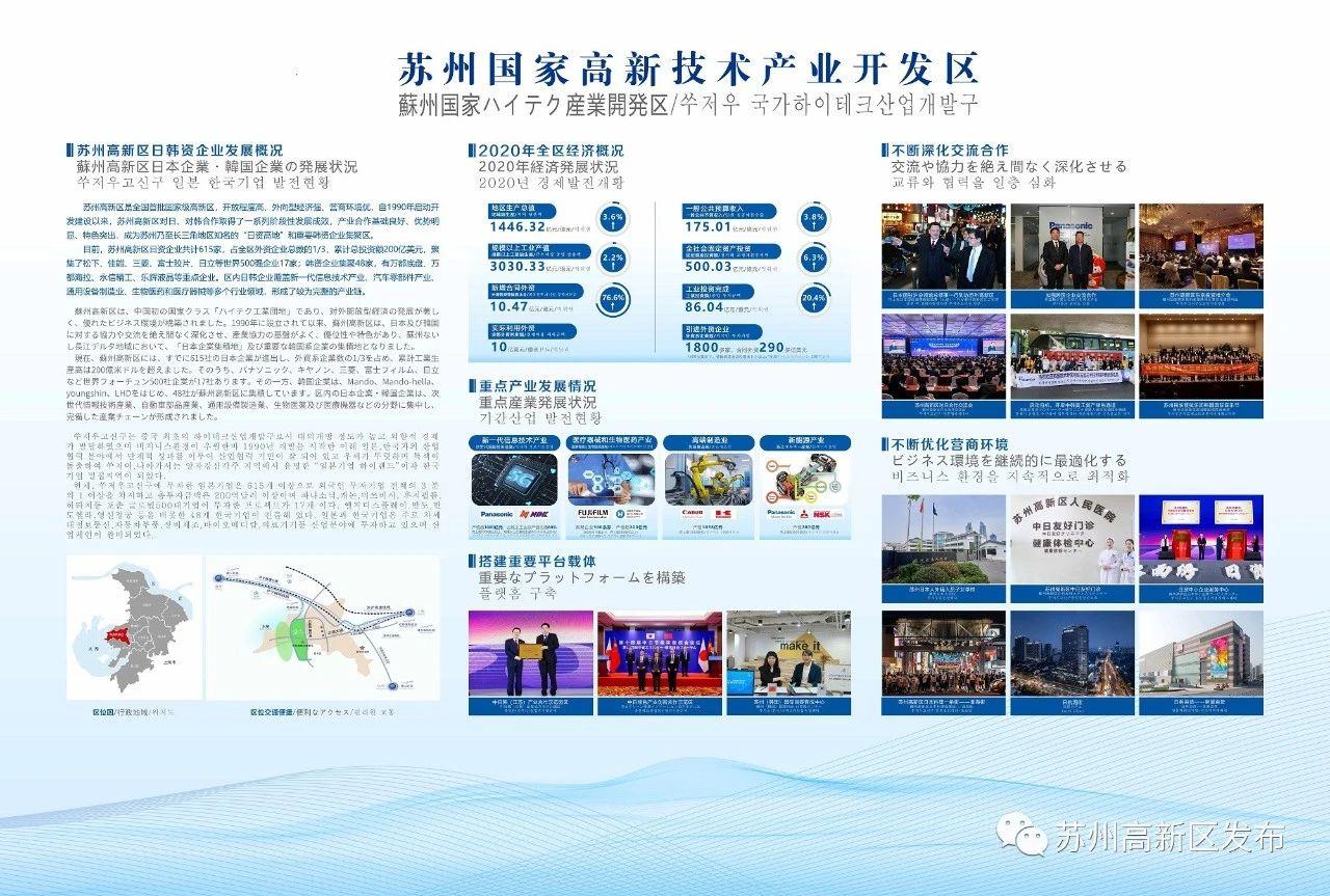 2021 江蘇省 東アジア企業家太湖フォーラム  蘇州高新区 開発区