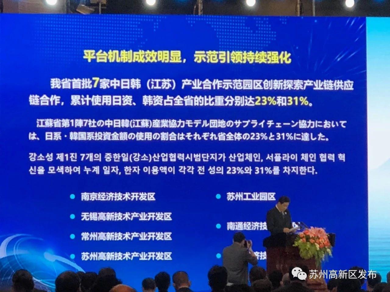 2021 江蘇省 東アジア企業家太湖フォーラム メイン会場